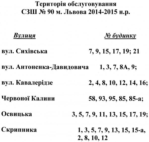 Територія обслуговування СЗШ №90 м. Львова 2014-2015 н.р.