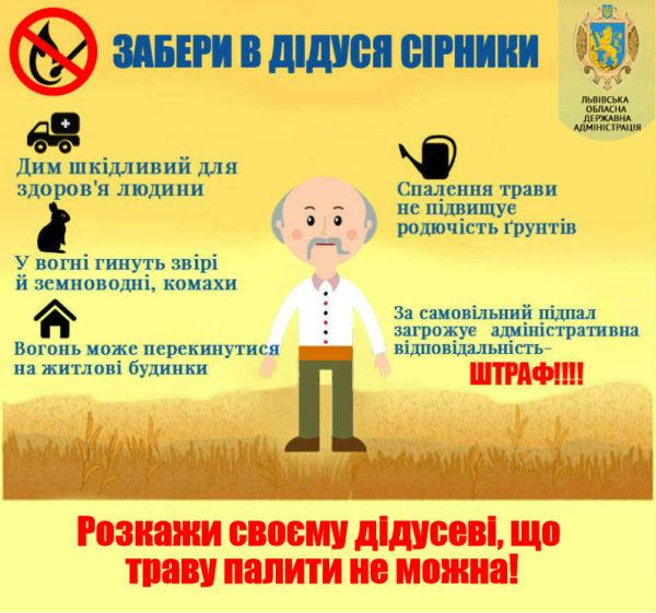 Не спалюйте трави!