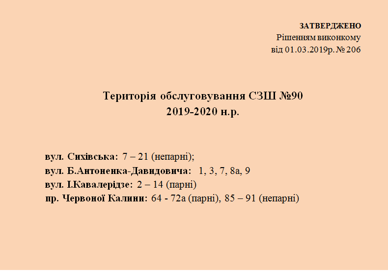 територія 2019-2020 н.р.